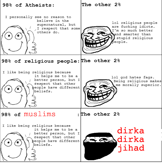 image tagged in funny religion rage  ics   imgflip
