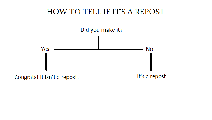 how to tell if it's a repost | Image from funny,flowcharts