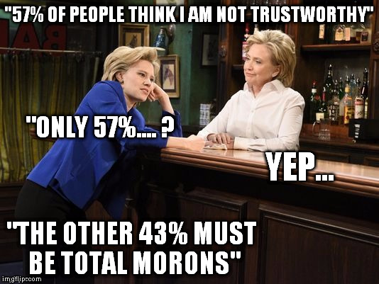 "Hillary the bartender | ""57% OF PEOPLE THINK I AM NOT TRUSTWORTHY"" ""THE OTHER 43% MUST BE TOTAL MORONS"" ""ONLY 57%.... ? YEP... 