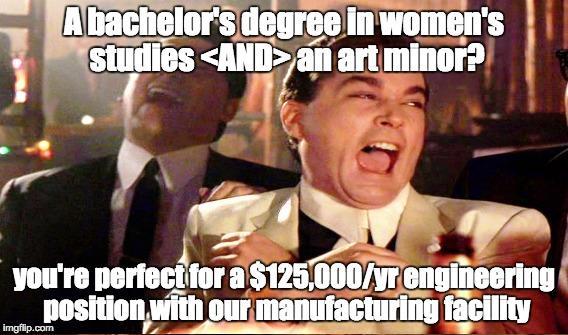 Womens Studies Bachelor Arts Meme MGTOW