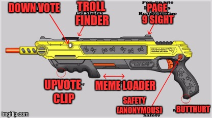 Generate and feature memes faster with The new Meme Blaster 500UV | SAFETY                    (ANONYMOUS) DOWN VOTE PAGE 9SIGHT TROLL FINDER MEME LOADER BUTTHURT UPVOTE CLIP | image tagged in memes,funny memes | made w/ Imgflip meme maker