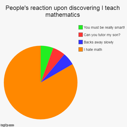 People S Reaction Upon Discovering I Teach Mathematics