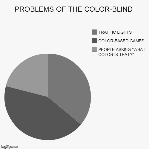 "PROBLEMS OF THE COLOR-BLIND | PEOPLE ASKING ""WHAT COLOR IS THAT?"", COLOR-BASED GAMES, TRAFFIC LIGHTS 