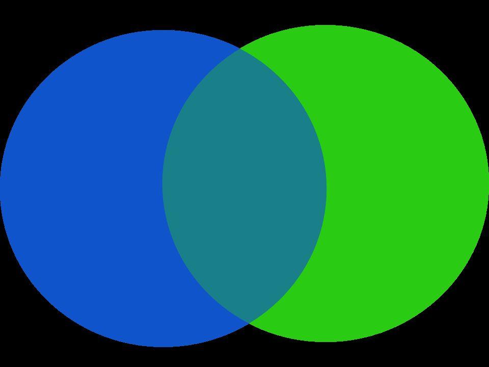Venn comparison meme generator imgflip meme generator image preview ccuart Gallery