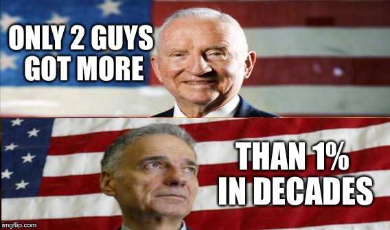 THAN 1% IN DECADES ONLY 2 GUYS GOT MORE | made w/ Imgflip meme maker