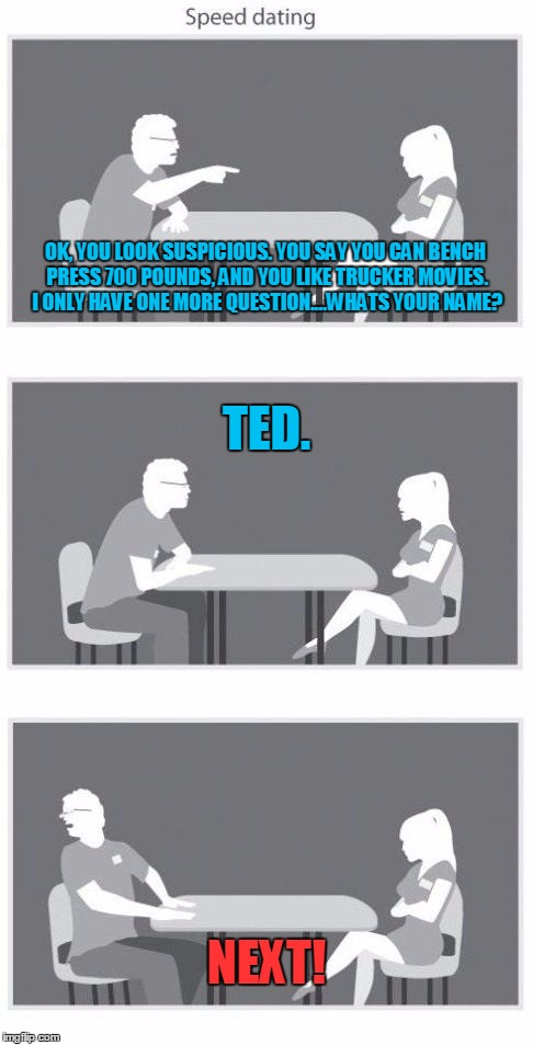 What should i say at speed dating