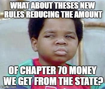 LPS'S OWN ECONOMIC DISADVANTAGE | WHAT ABOUT THESES NEW RULES REDUCING THE AMOUNT OF CHAPTER 70 MONEY WE GET FROM THE STATE? | image tagged in school,budget,poor,whatchu talkin' bout willis? | made w/ Imgflip meme maker