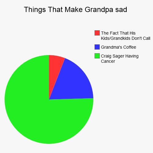 Next: Fun nicknames for grandma and grandpa. A version of this article was originally published in November