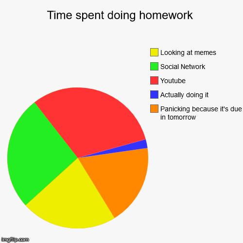 homework maker