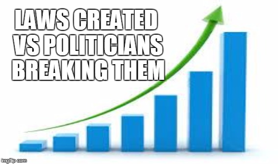 LAWS CREATED VS POLITICIANS BREAKING THEM | made w/ Imgflip meme maker