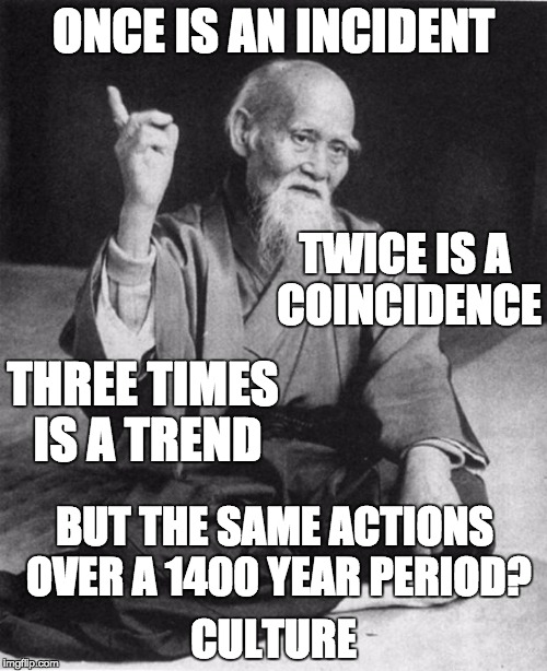 Denial isn't a river in Egypt. |  ONCE IS AN INCIDENT; TWICE IS A COINCIDENCE; THREE TIMES IS A TREND; BUT THE SAME ACTIONS OVER A 1400 YEAR PERIOD? CULTURE | image tagged in wise master | made w/ Imgflip meme maker