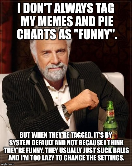 Funny Meme Editor : The most interesting man in world meme imgflip