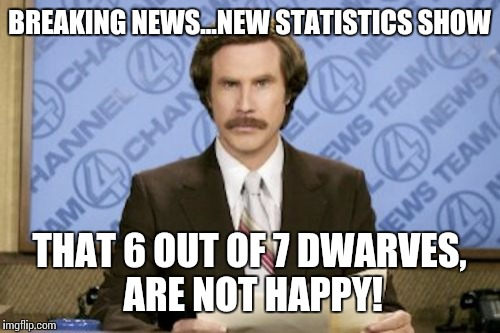 Stats rock!!!  | BREAKING NEWS...NEW STATISTICS SHOW THAT 6 OUT OF 7 DWARVES, ARE NOT HAPPY! | image tagged in memes,ron burgundy,snow white | made w/ Imgflip meme maker