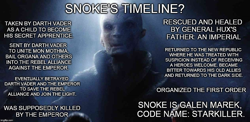 Snoke's Timeline? | SNOKE'S TIMELINE? TAKEN BY DARTH VADER AS A CHILD TO BECOME HIS SECRET APPRENTICE. SENT BY DARTH VADER TO UNITE MON MOTHMA, BAIL ORGANA AND  | image tagged in snoke,star wars,star wars the force awakens,star wars meme,star wars vii,star wars force awakens han luke leia force | made w/ Imgflip meme maker