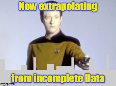 Now extrapolating from incomplete Data | made w/ Imgflip meme maker