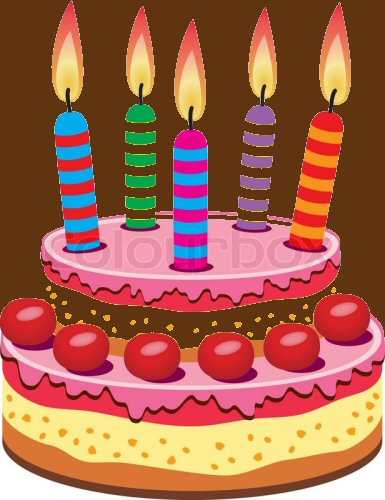 Birthday Cak with Candles Meme Template