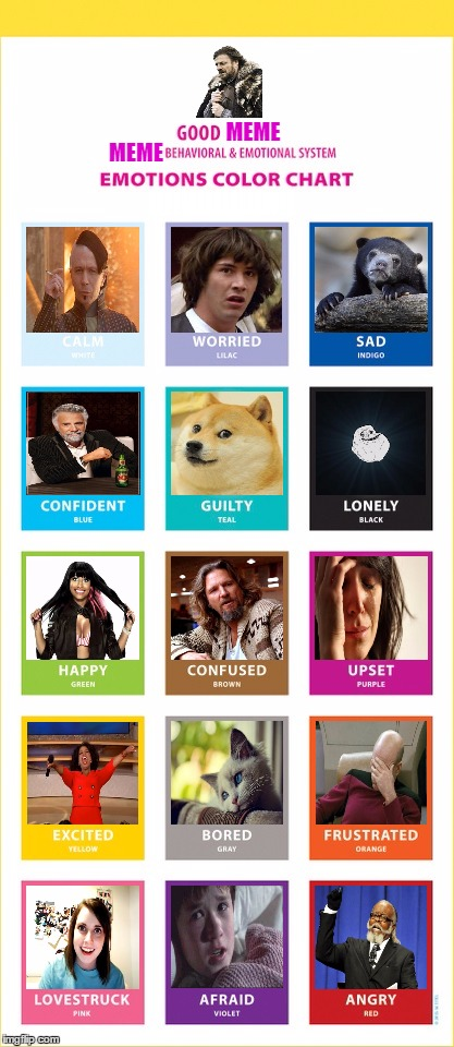 Meme Emotions Color Chart | MEME MEME IIIIIIIIIIIIIIIIII | image tagged in memes,emotions,colors,chart,behavior,system | made w/ Imgflip meme maker