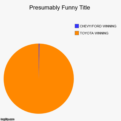 TOYOTA WINNING, CHEVY/FORD WINNING | image tagged in funny,pie charts | made w/ Imgflip chart maker