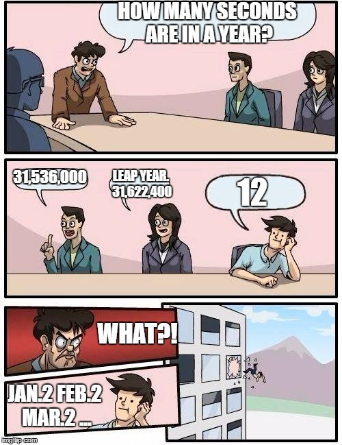 Boardroom Meeting Suggestion Meme | HOW MANY SECONDS ARE IN A YEAR? 31,536,000 LEAP YEAR. 31,622,400 12 WHAT?! JAN.2 FEB.2 MAR.2 ... | image tagged in memes,boardroom meeting suggestion | made w/ Imgflip meme maker