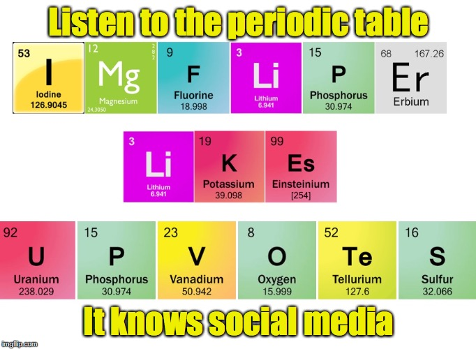 Periodic table imgflip better than facebook listen to the periodic table it knows social media image tagged urtaz Image collections