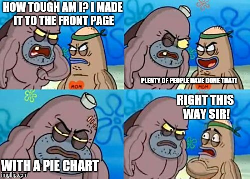 2nd time on front page!!! :) | HOW TOUGH AM I? I MADE IT TO THE FRONT PAGE PLENTY OF PEOPLE HAVE DONE THAT! WITH A PIE CHART RIGHT THIS WAY SIR! | image tagged in how tough am i | made w/ Imgflip meme maker