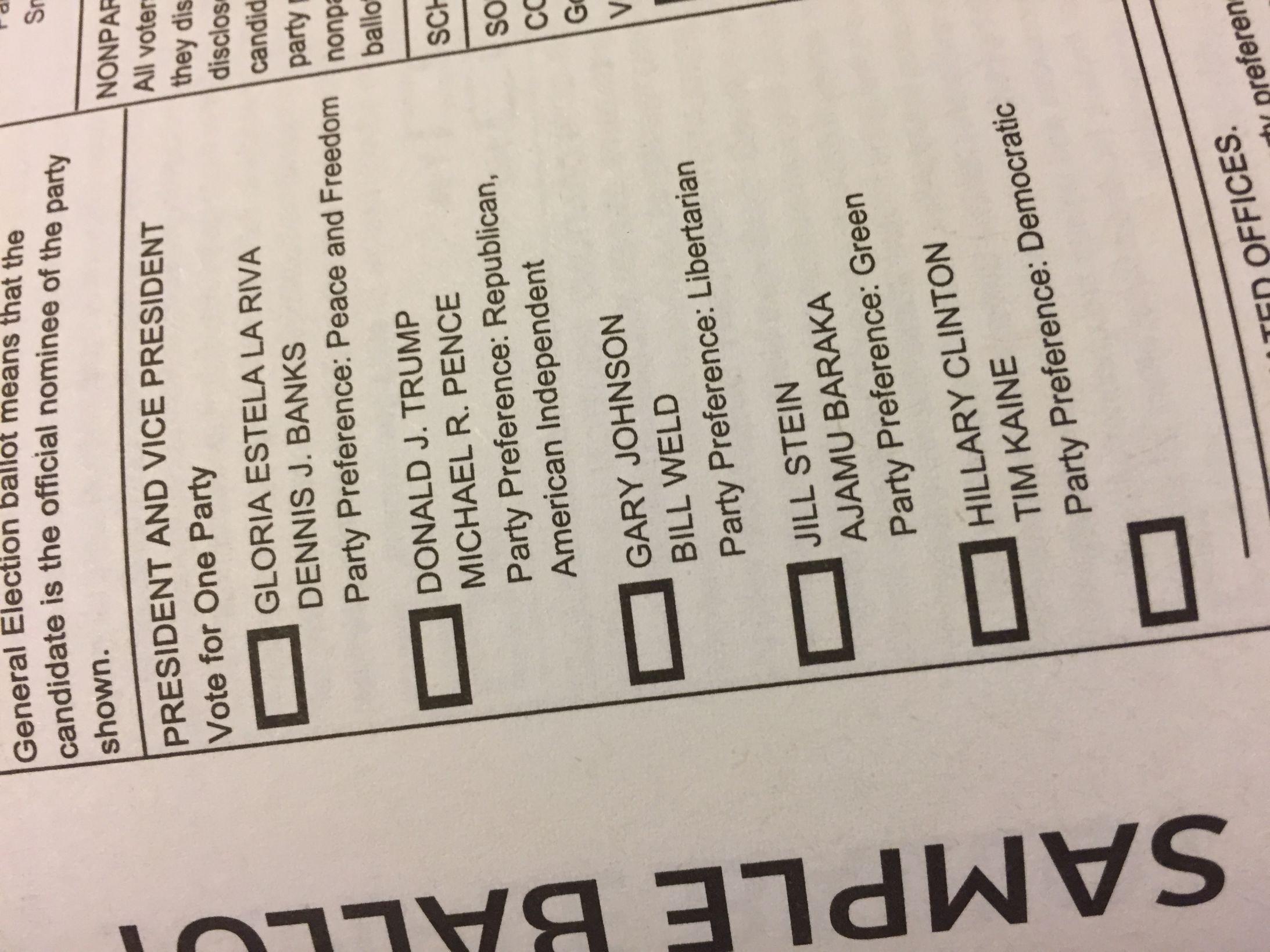 high quality sample ballot blank meme template