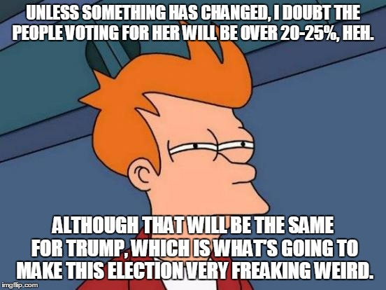 Futurama Fry Meme | UNLESS SOMETHING HAS CHANGED, I DOUBT THE PEOPLE VOTING FOR HER WILL BE OVER 20-25%, HEH. ALTHOUGH THAT WILL BE THE SAME FOR TRUMP, WHICH IS | image tagged in memes,futurama fry | made w/ Imgflip meme maker