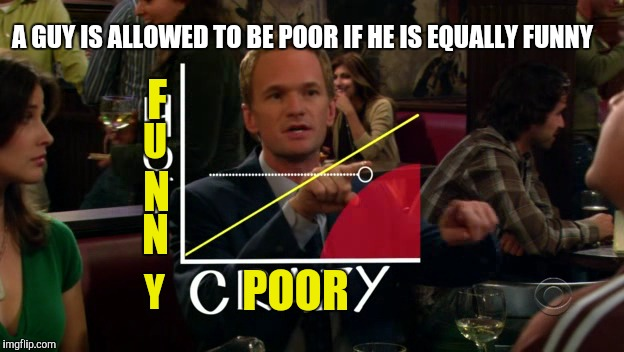 F U N N Y POOR A GUY IS ALLOWED TO BE POOR IF HE IS EQUALLY FUNNY | made w/ Imgflip meme maker