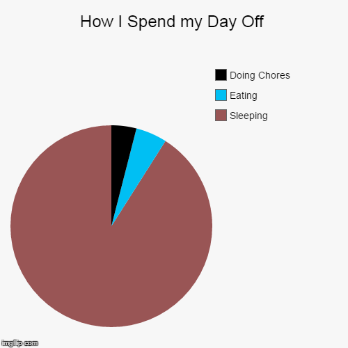 how to spend my day