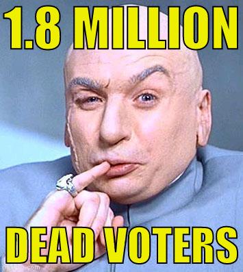 1ckitf voter fraud imgflip