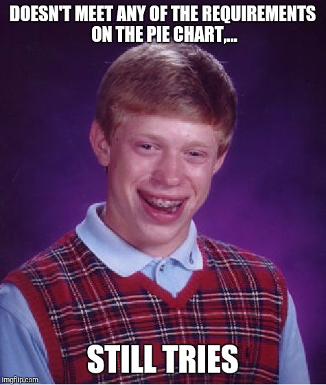 Bad Luck Brian Meme | DOESN'T MEET ANY OF THE REQUIREMENTS ON THE PIE CHART,... STILL TRIES | image tagged in memes,bad luck brian | made w/ Imgflip meme maker