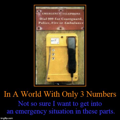 999 You Say? Hmmmmm, Still Looking For The First 9... | In A World With Only 3 Numbers | Not so sure I want to get into an emergency situation in these parts. | image tagged in funny,demotivationals,say what,i think something is missing,is this a clue,a mythical tag | made w/ Imgflip demotivational maker