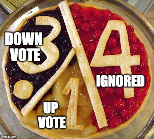 Pie Chart |  DOWN VOTE; IGNORED; UP VOTE | image tagged in pie chart | made w/ Imgflip meme maker