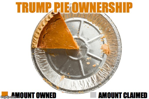 Pie Chart | TRUMP PIE OWNERSHIP AMOUNT OWNED AMOUNT CLAIMED ◼︎ ◼︎ | image tagged in pie chart | made w/ Imgflip meme maker
