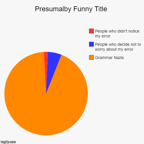 Presumalby Funny Title | Grammar Nazis, People who decide not to worry about my error, People who didn't notice my error | image tagged in funny,pie charts | made w/ Imgflip chart maker