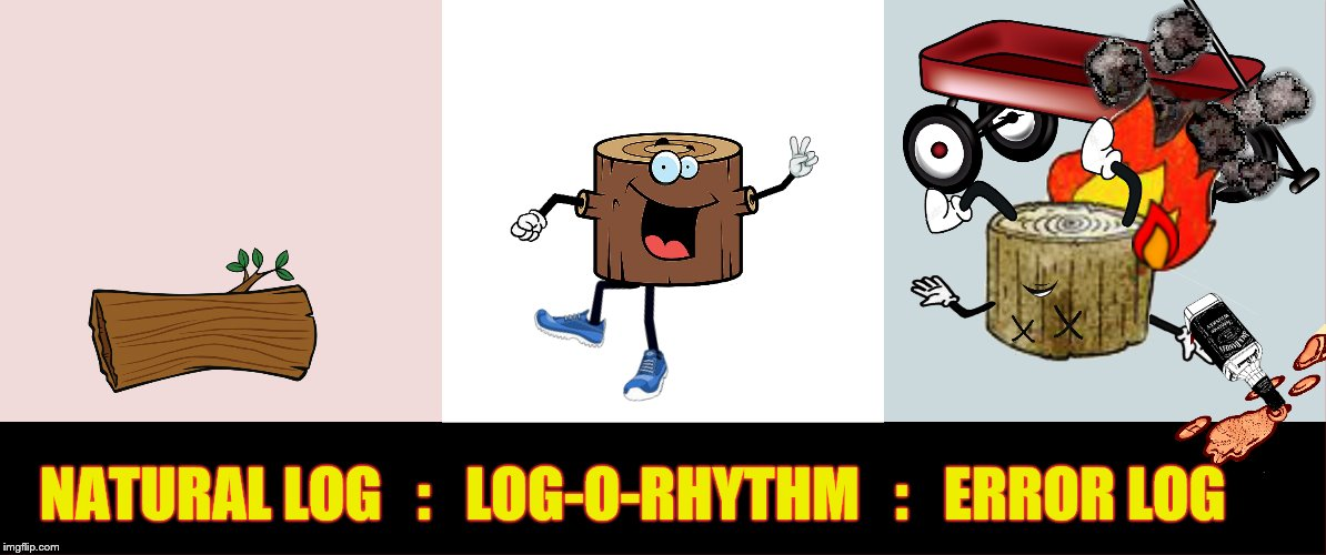 Do You Know Your Log Rules? | NATURAL LOG   :   LOG-O-RHYTHM   :   ERROR LOG | image tagged in mathematics,funny memes,drinking,dancing,science,anthropomorphisms | made w/ Imgflip meme maker
