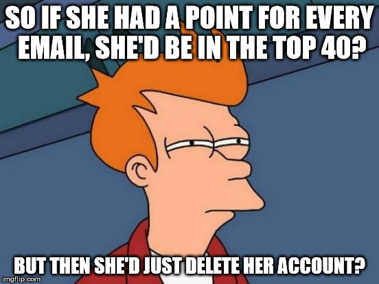 Futurama Fry Meme | SO IF SHE HAD A POINT FOR EVERY EMAIL, SHE'D BE IN THE TOP 40? BUT THEN SHE'D JUST DELETE HER ACCOUNT? | image tagged in memes,futurama fry | made w/ Imgflip meme maker
