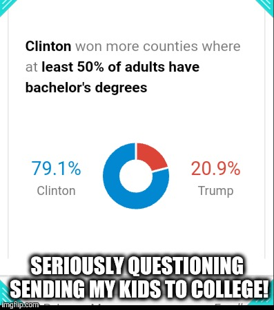 Educated Idiots | SERIOUSLY QUESTIONING SENDING MY KIDS TO COLLEGE! | image tagged in politics | made w/ Imgflip meme maker