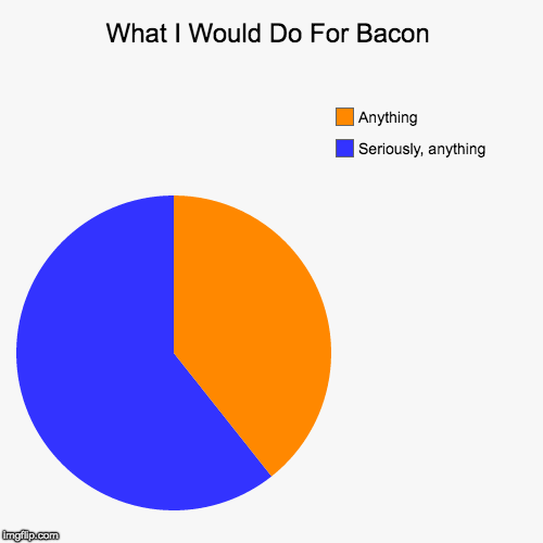 What I did for a Klondike bar has nothing on what I'd do for bacon. | What I Would Do For Bacon | Seriously, anything, Anything | image tagged in funny,pie charts,bacon,iwanttobebacon | made w/ Imgflip pie chart maker