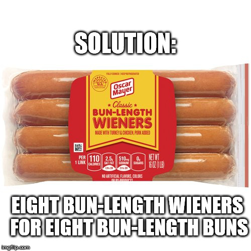 SOLUTION: EIGHT BUN-LENGTH WIENERS FOR EIGHT BUN-LENGTH BUNS | made w/ Imgflip meme maker