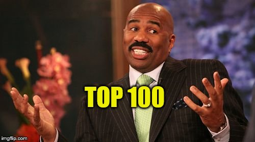 Steve Harvey Meme | TOP 100 | image tagged in memes,steve harvey | made w/ Imgflip meme maker