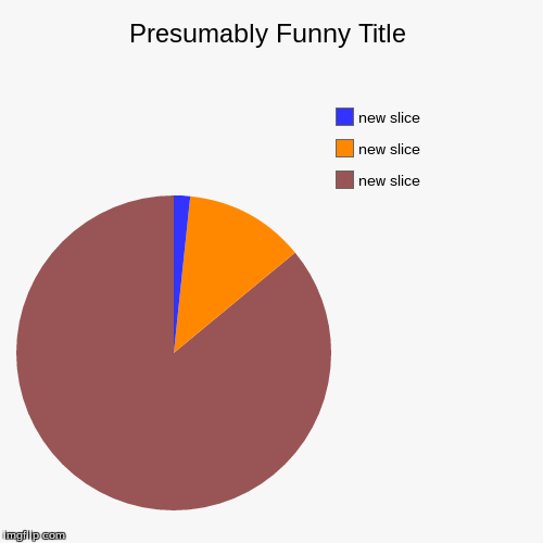 okay, who ate all the pie? | image tagged in pie charts,pie,wat,why | made w/ Imgflip chart maker