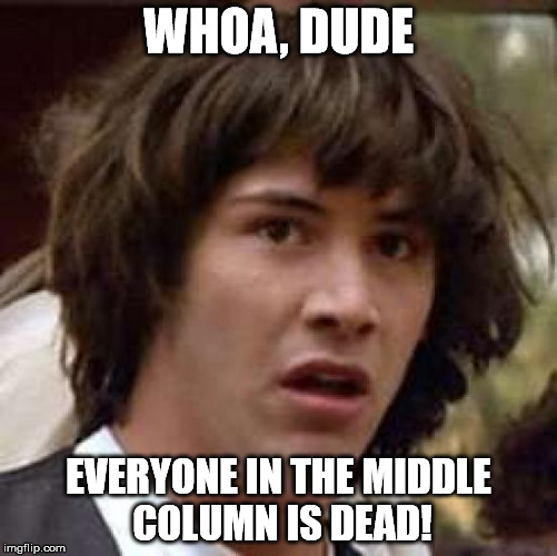 Conspiracy Keanu Meme | WHOA, DUDE EVERYONE IN THE MIDDLE COLUMN IS DEAD! | image tagged in memes,conspiracy keanu | made w/ Imgflip meme maker