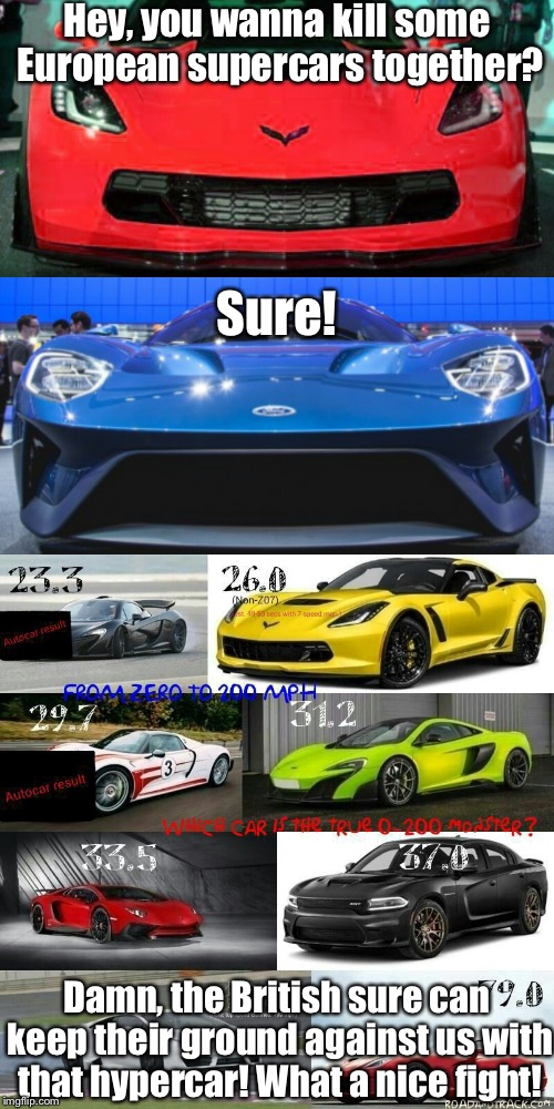 Corvette and Ford GT VS European/American supercars - Imgflip