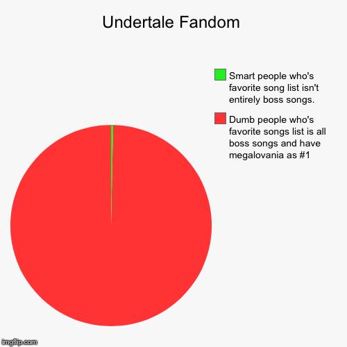 Undertale Fandom - Imgflip