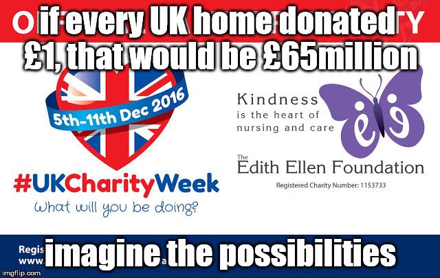 Activity partnership of Edith Ellen Foundation and UK Charity Week