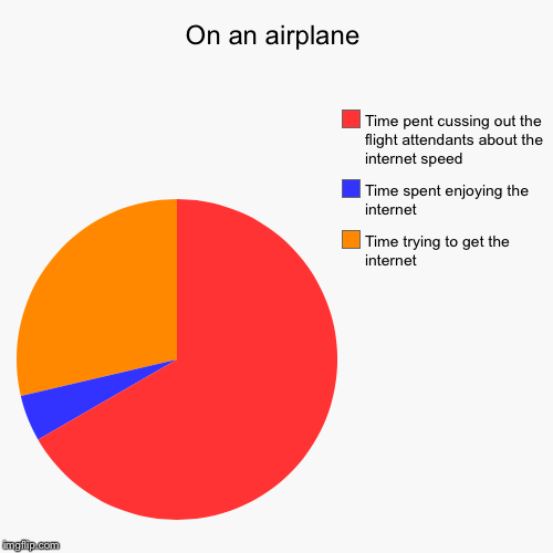 On an airplane | Time trying to get the internet, Time spent enjoying the internet, Time pent cussing out the flight attendants about the in | image tagged in funny,pie charts | made w/ Imgflip chart maker