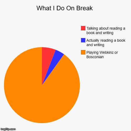 What I Do On Break | Playing Webkinz or Bosconian, Actually reading a book and writing, Talking about reading a book and writing | image tagged in funny,pie charts | made w/ Imgflip chart maker