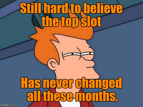 Futurama Fry Meme | Still hard to believe the top slot Has never changed all these months. | image tagged in memes,futurama fry | made w/ Imgflip meme maker