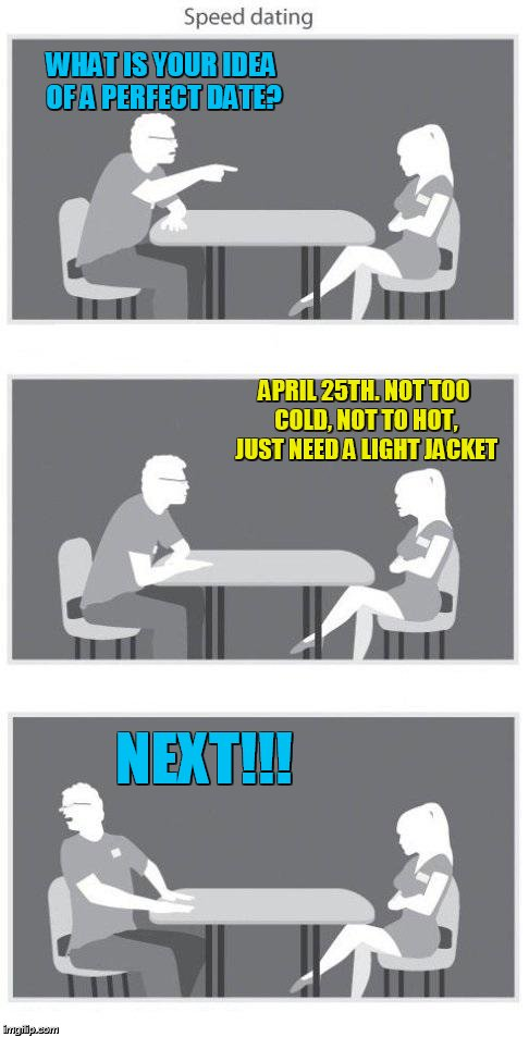 How To Do Well Speed Dating